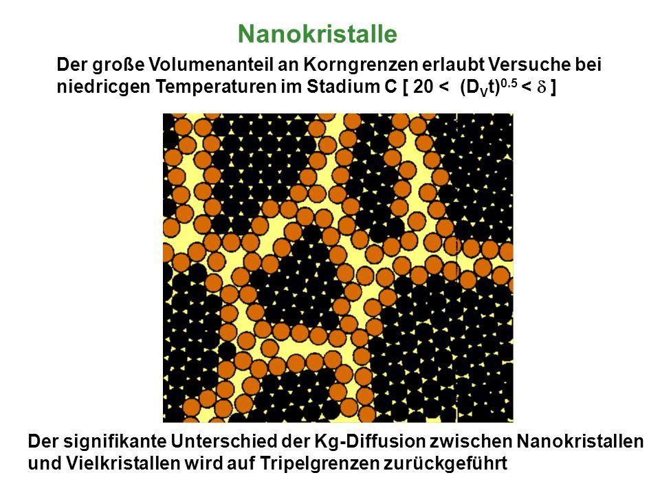 Nanokristalle Der große Volumenanteil an Korngrenzen erlaubt Versuche bei. niedricgen Temperaturen im Stadium C [ 20 < (DVt)0.5 <  ]
